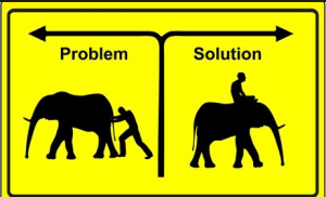 clear problem and solution sales