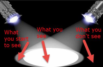 light beam know how