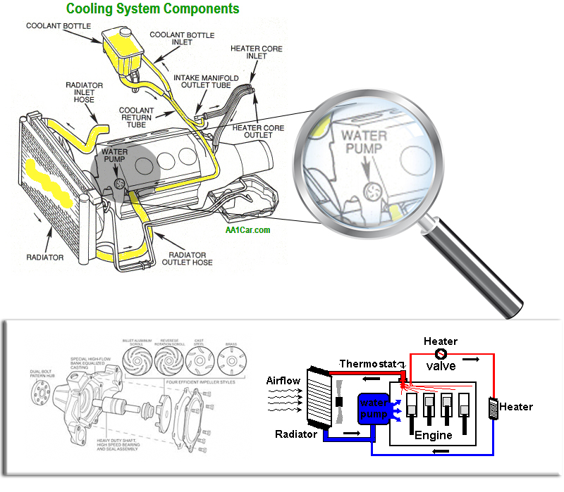 cooling_system_3d_3
